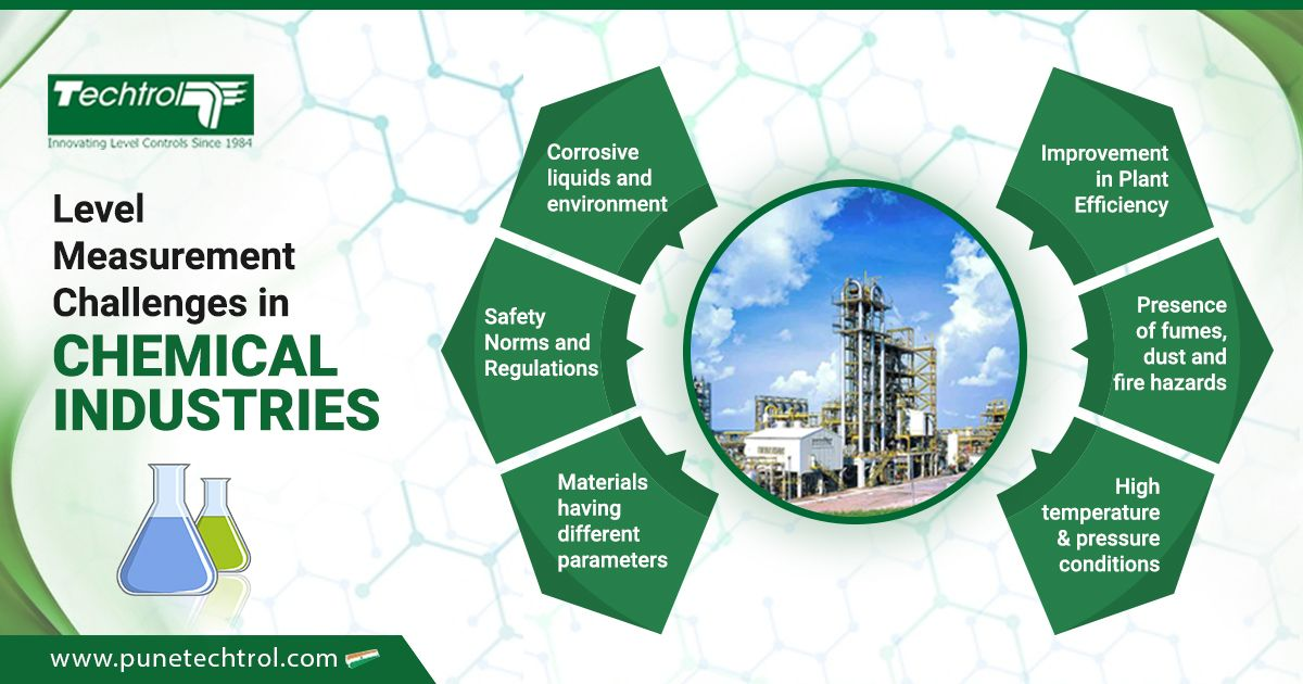 Six Challenges Faced by Chemical Industries for measurement and control of level