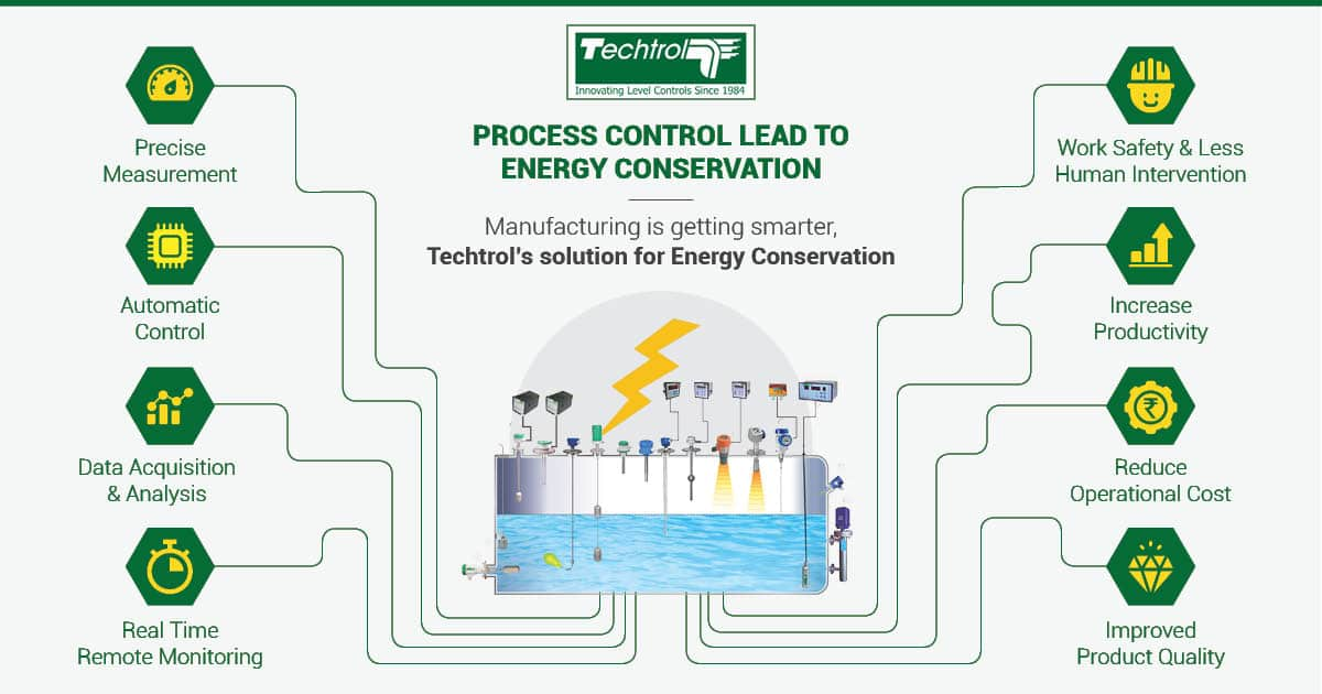 How Process Control Can Lead To Energy Conservation