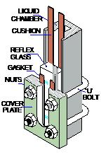 Reflex Gauge
